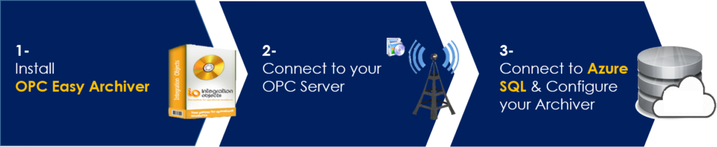 Monitor your asset and process data remotely using opc easy archiver